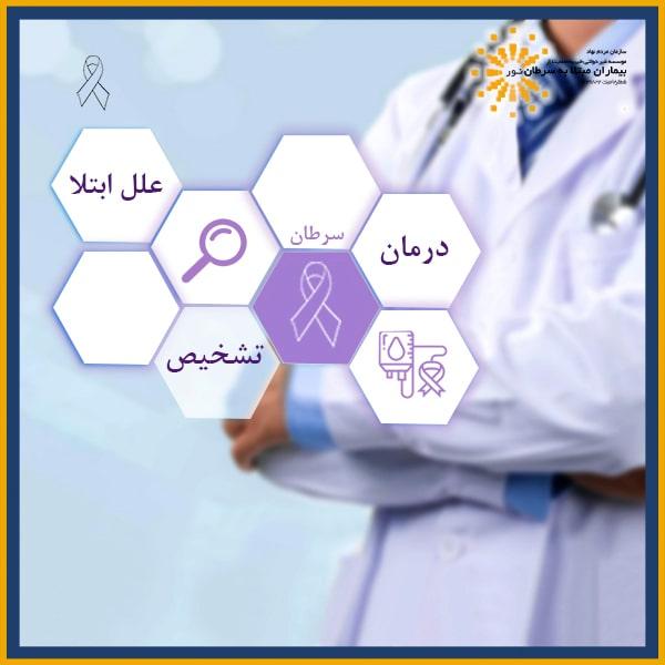 سرطان چیست و چگونه ایجاد میشود؟